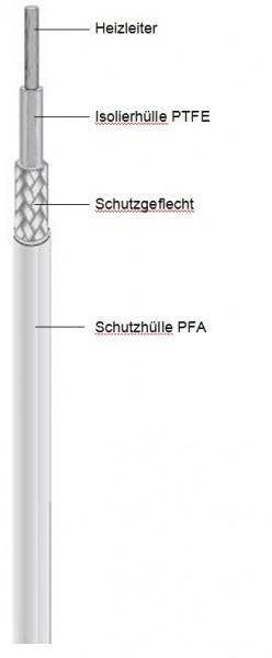 Ex Einader Heizleitung 7J/4J bis 280°C