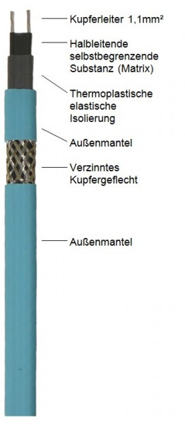 Heizband Kleinspannung 12/24V 85°C