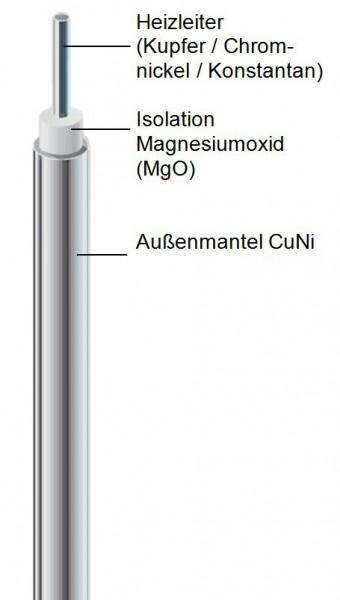 Mineralisolierte Heizleitung ISM...CuNi Mantel