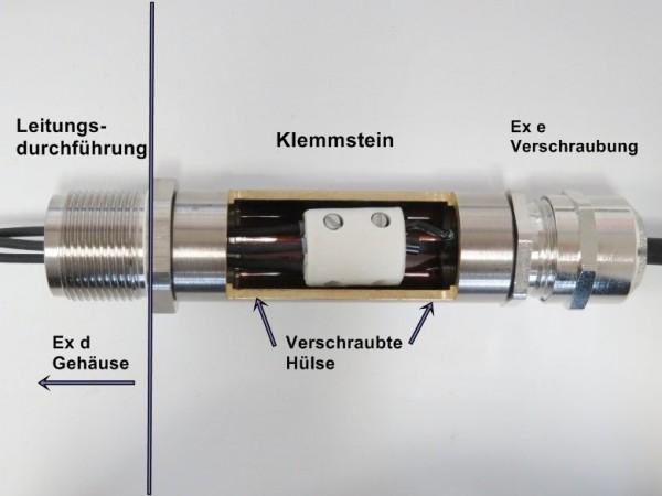 Klemmstein-Anschluss für Ex d Gehäuse